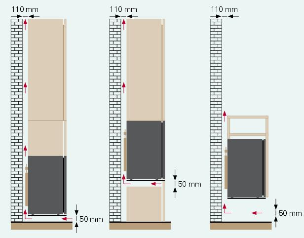Einbauvorschriften für Absorbergeräte Einbauvarianten für Minibars